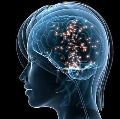 психологія і тести пізнай себе